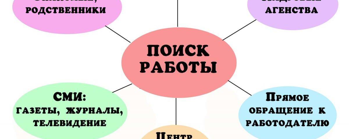 poisk-raboty-po-uborke-kvartir-sovety-soiskatelyam